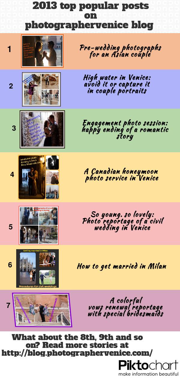 7-top-post-photographer-venice-blog(2)